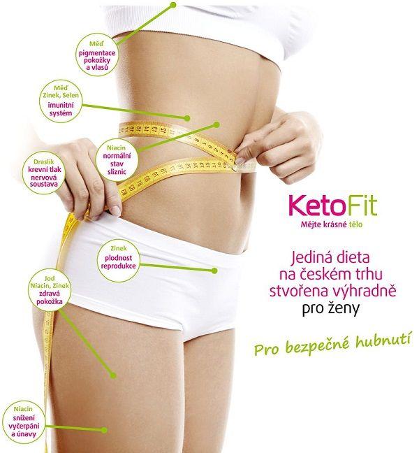 Redukční dieta KetoFit - pro ženy